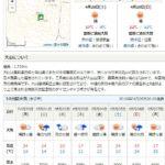 大山のゴールデンウィークの10日間天気予報