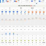 台風12号のピークは29日(日)AM8:00~9:00頃?