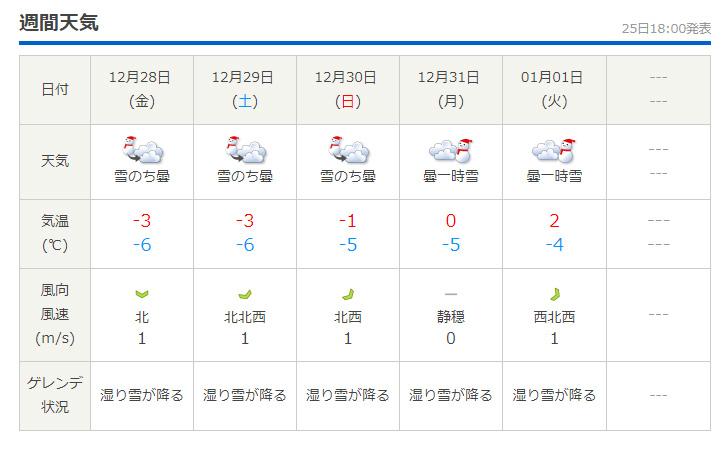 岡山 週間 天気