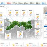 米子市・境港市で今年初の真夏日!鳥取県内各地で猛暑!!