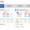 台風5号の進路予想と大山周辺の天気?
