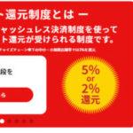 ペンション赤いりぼんはキャッシュレス決済ポイント5%還元対象店舗です。