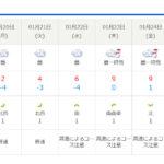 鳥取県でスキーができるのは大山ホワイトリゾートのみ(1月17日現在)