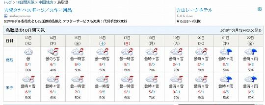 10日間天気予報