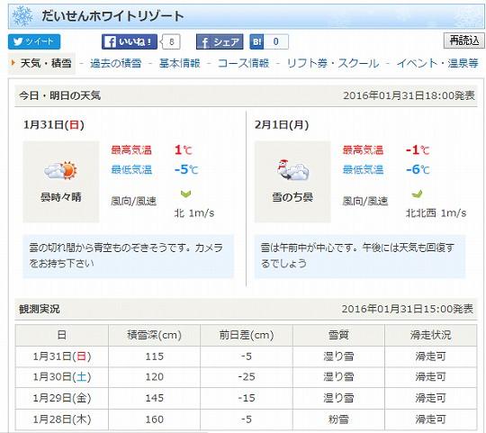 大山ホワイトリゾートの天気予報